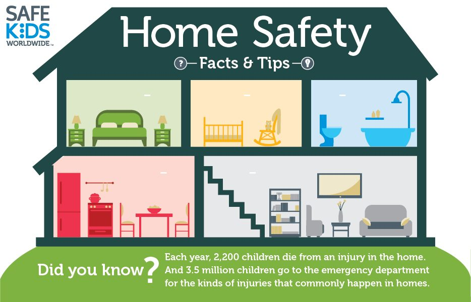 Tips on Safeguarding Your Home